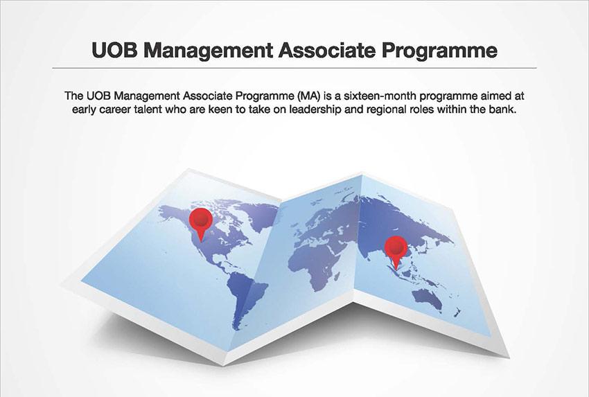 UOB Management Associate Programme