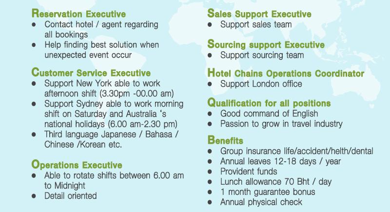 Jobs positions avaliable