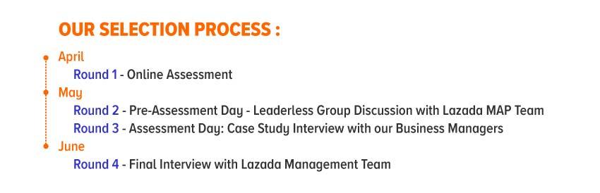 LAZADA Management Associate Program