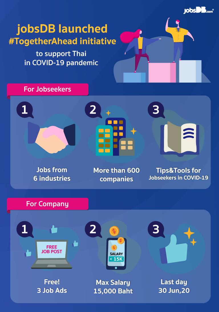 jobsDB-support thai COVID-19
