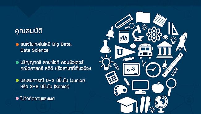 งาน MFEC Data Engineer Trainee