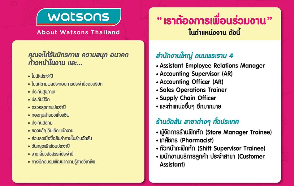 หางานวัตสัน