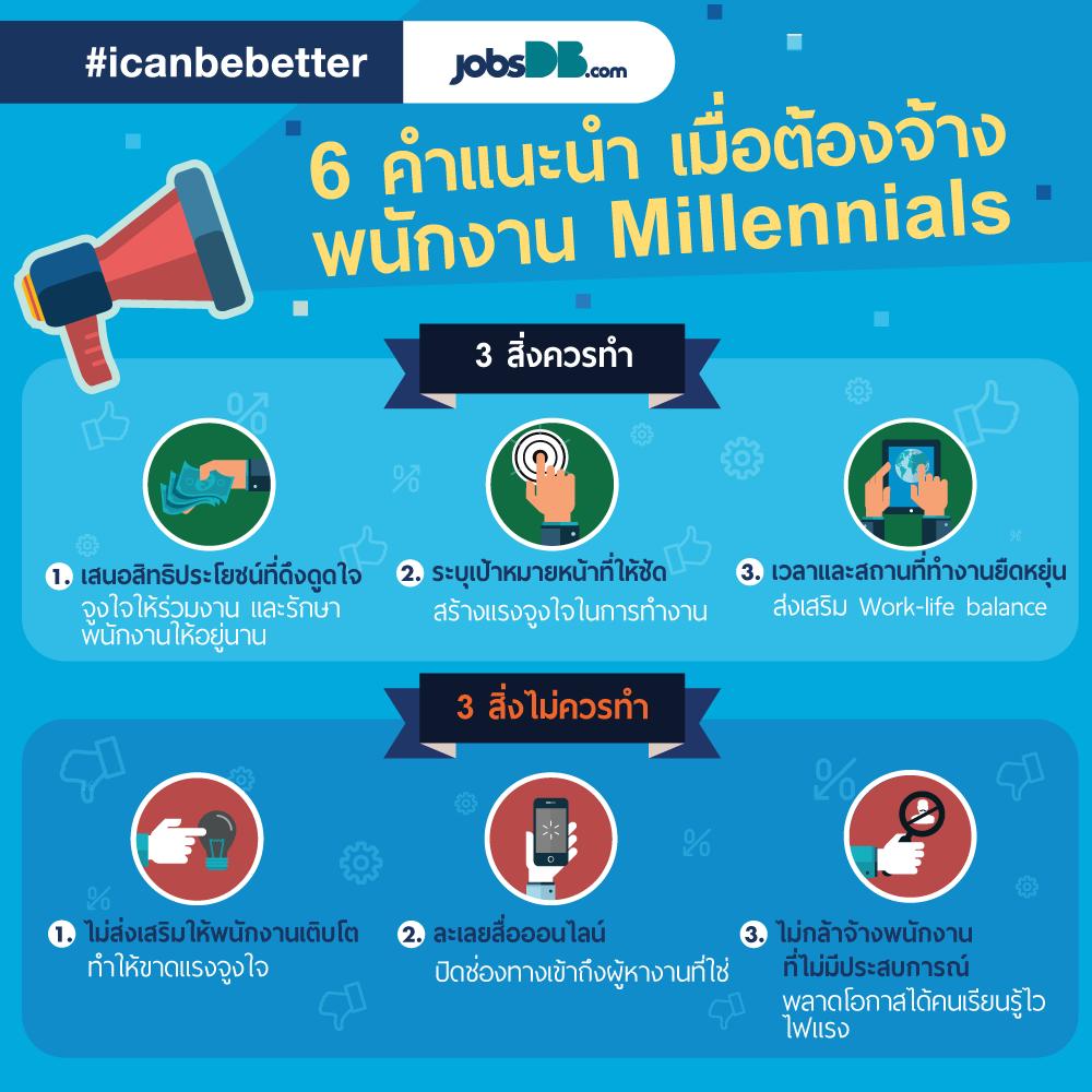จ้างพนักงาน Millennials