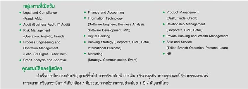 งานธนาคารกสิกรไทย