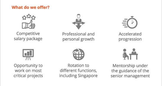 Shopee Global Leaders Program 2018