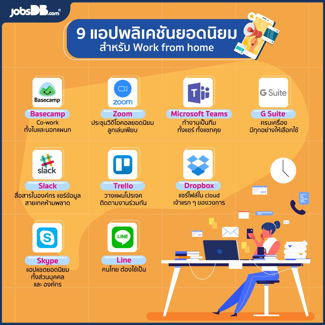 9 แอปพลิเคชัน สำหรับ work from home