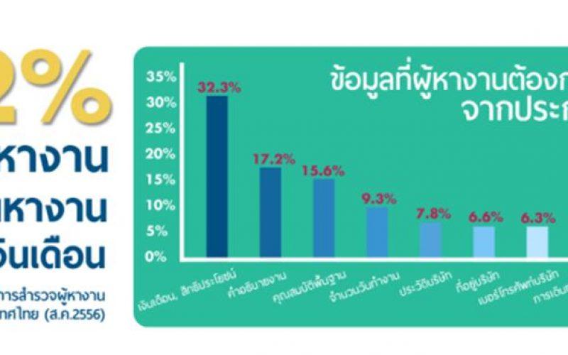 job seeker_bar graph